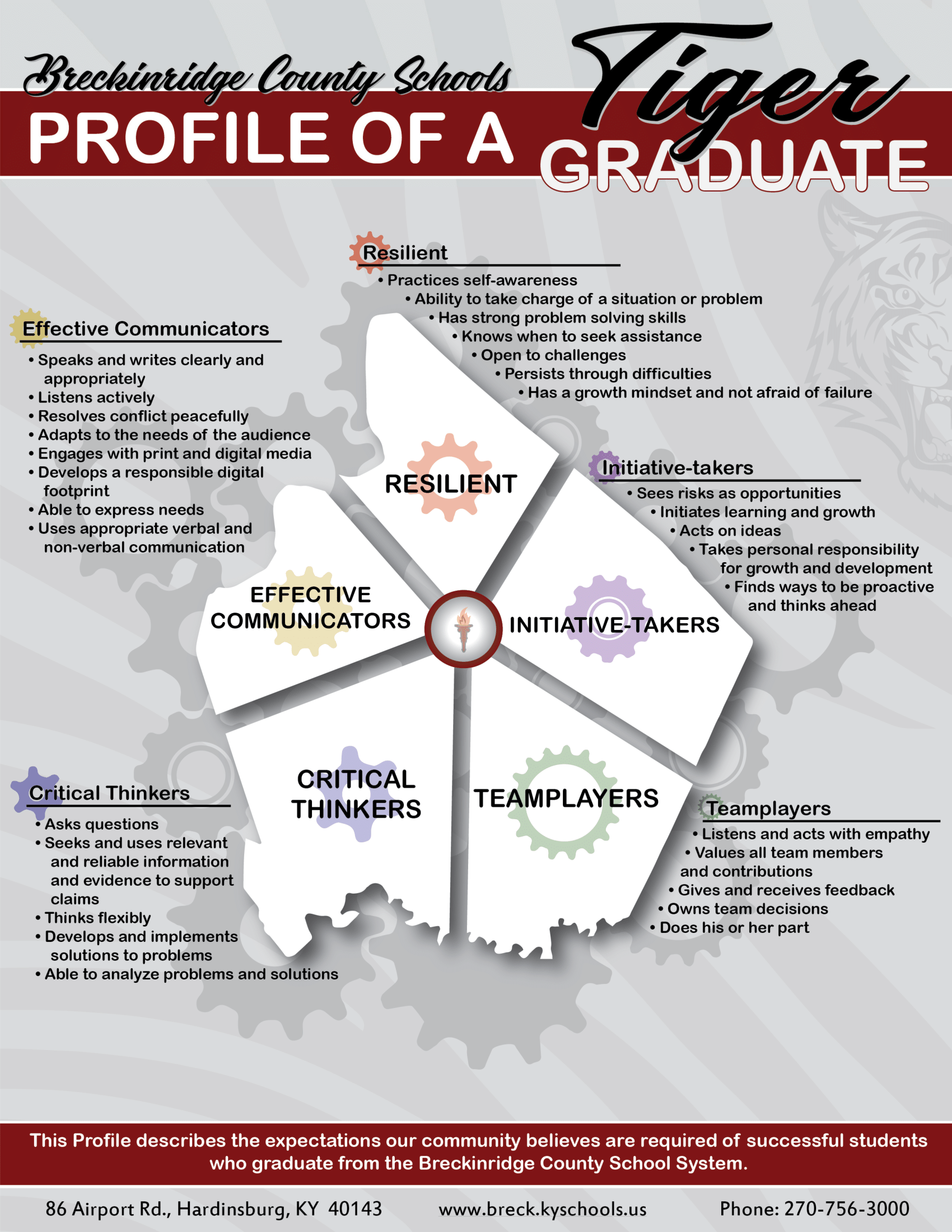 BC_-_Profile_of_a_Graduate-1