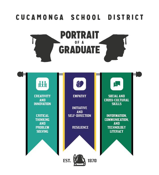 Cucamonga Portrait v3 (1)