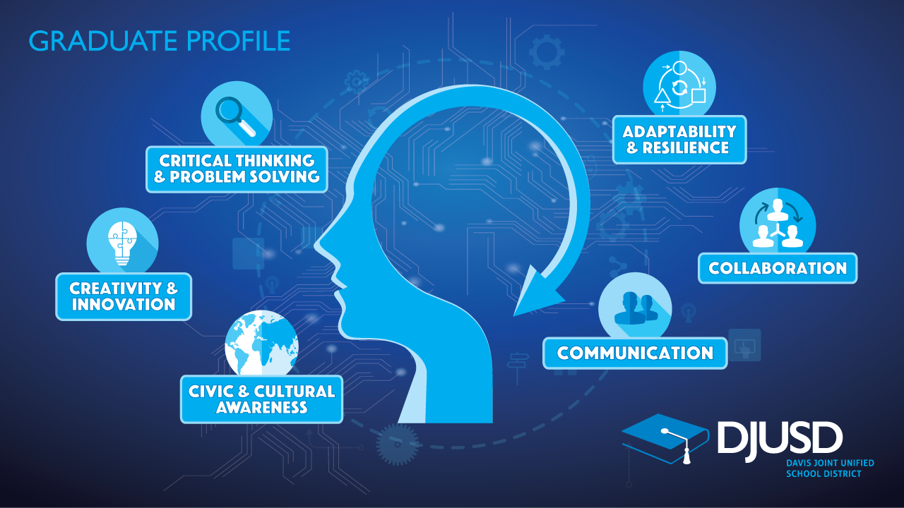 Davis Graduate Profile
